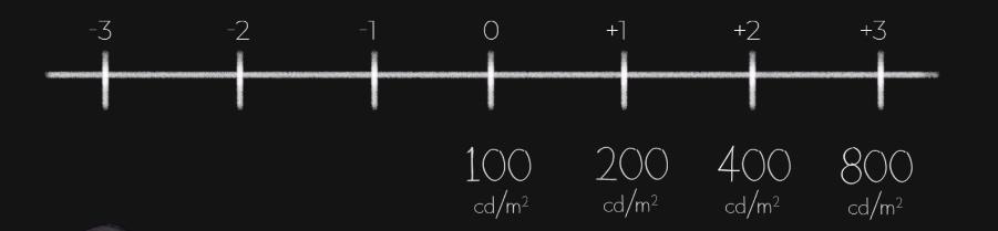 深度解析动态范围与视频Log模式的优势